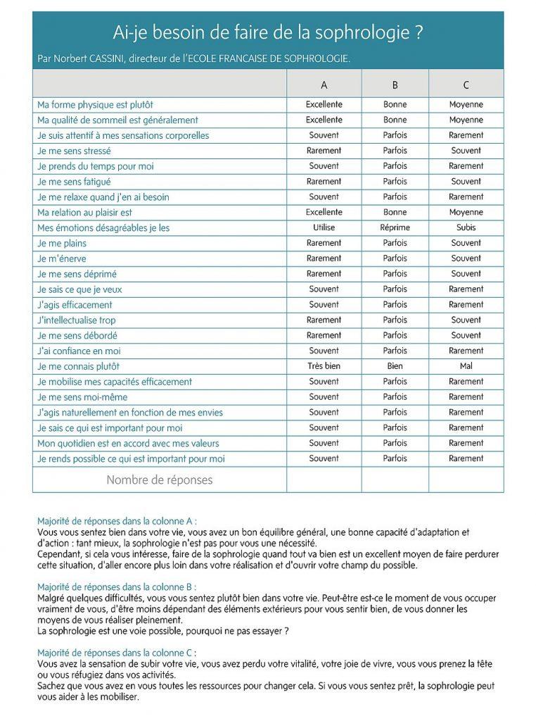 test sophrologie